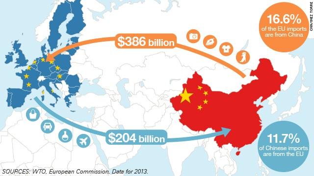 Global Trade War Useu Against Brics