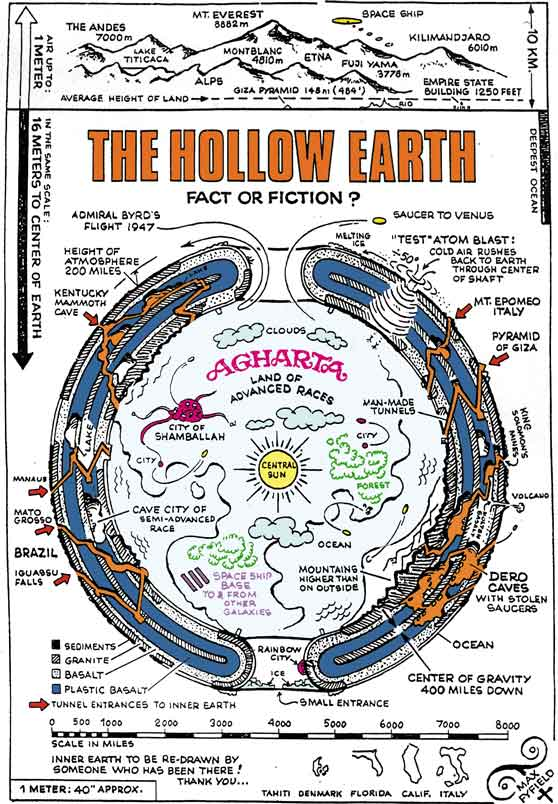 The physically hollow planet a simple explanation ashtar command the physically hollow planet a simple explanation ashtar command spiritual community network malvernweather Gallery