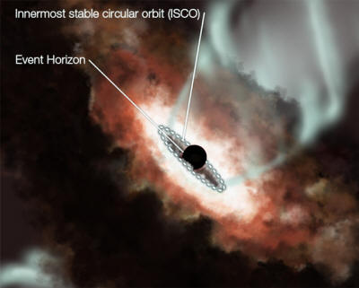 horizon lies on a tiny black hole - photo #16