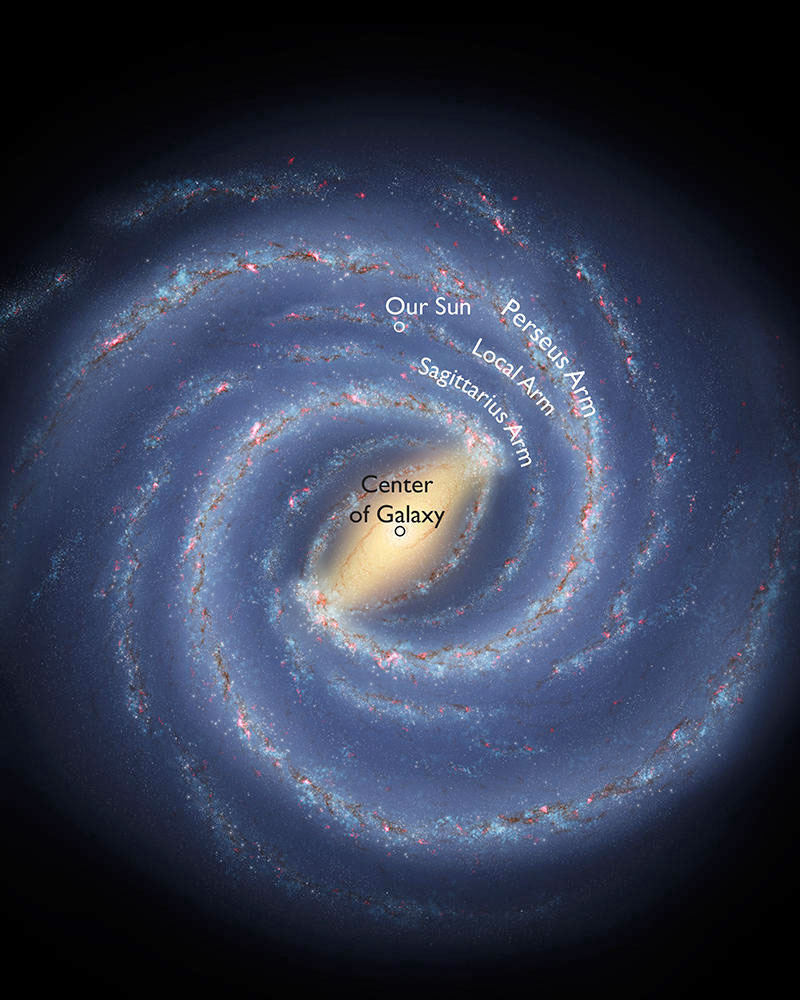 distance of milky way and the solar system - photo #14