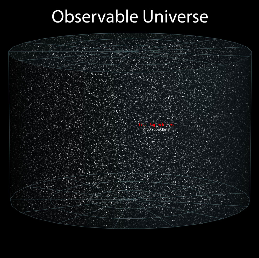 The  U0026quot Milky Way U0026quot  And Our Galactic Neighborhood
