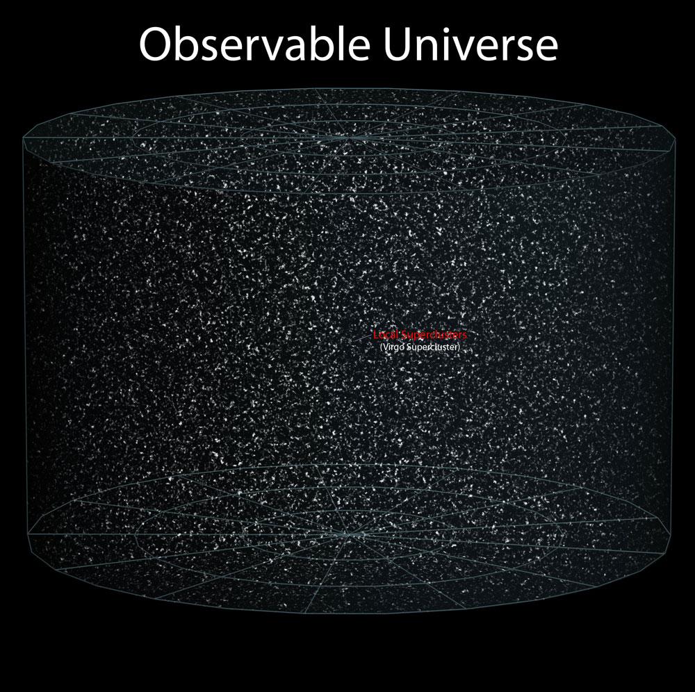 The  U0026quot Milky Way U0026quot  And Our Galactic Neighborhood