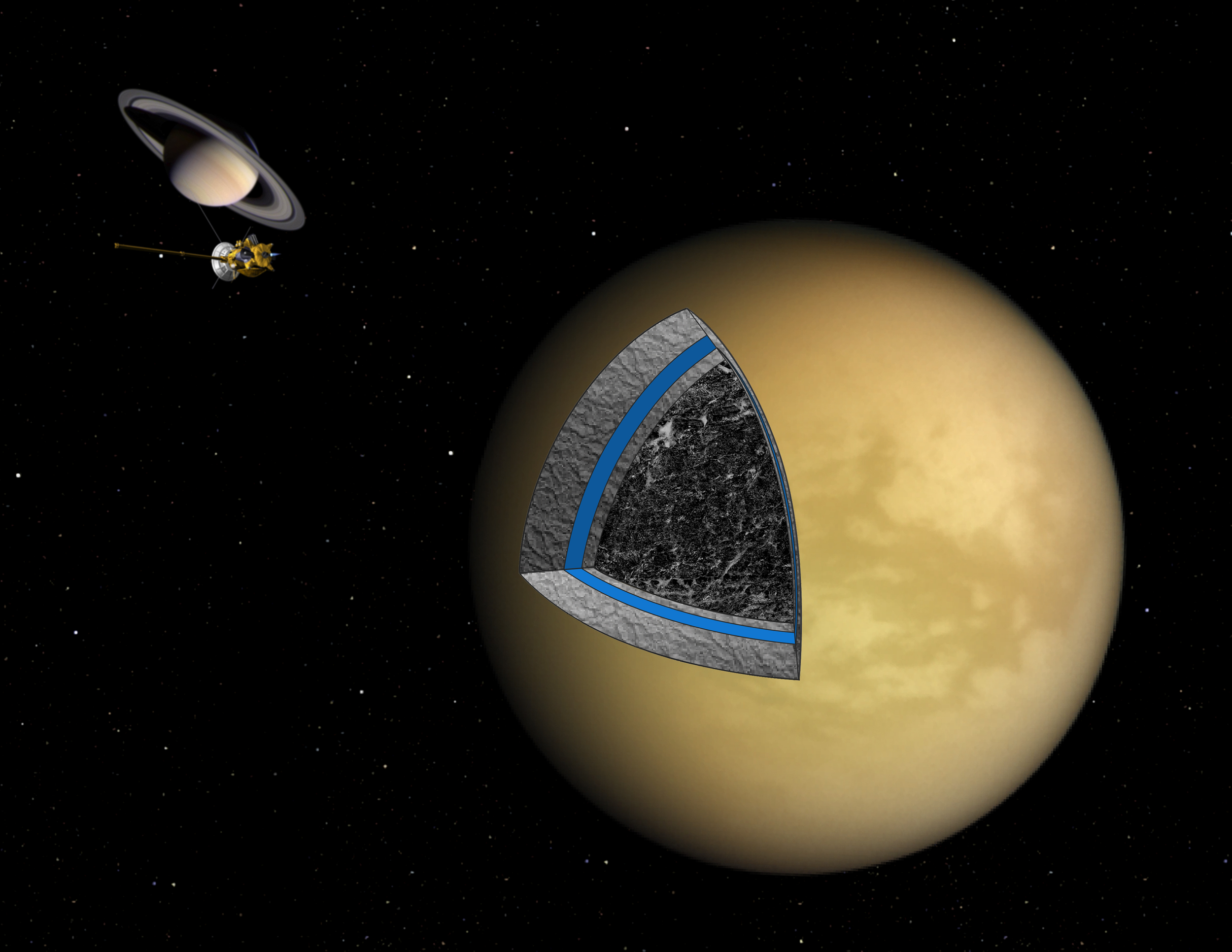 Was Titan Born From Electrical Parturition? - Planetary ...