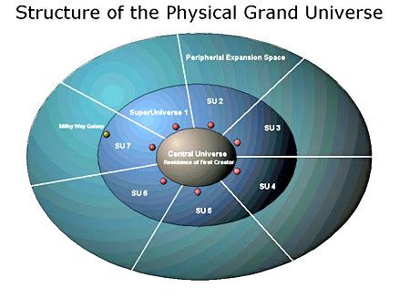 О лиминальной космологии и группе Lyricus Lyricus07_03