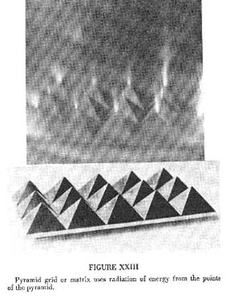 Pyramid Research And Projects