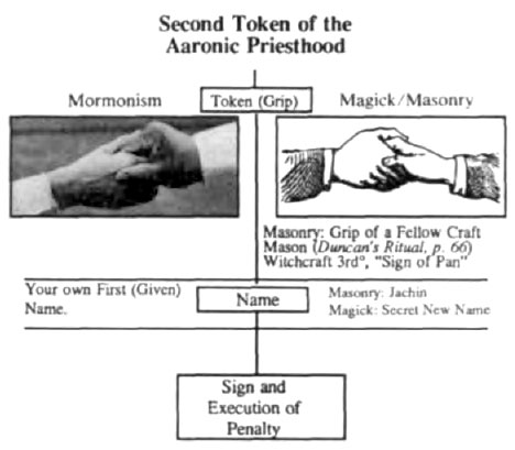 http://www.bibliotecapleyades.net/sociopolitica/codex_magica/images/acodex_65.jpg