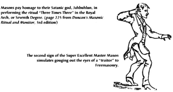 Masonic Hand Signals