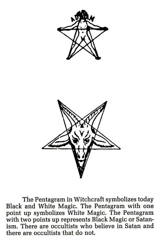 Wiccan Alphabet And Symbols