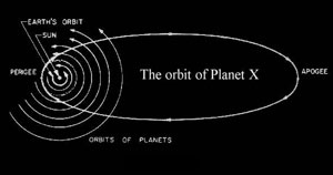 sumerian solar system map - photo #46