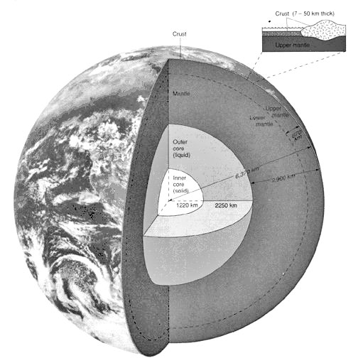 Part 1 the solid earth hypothesis ccuart