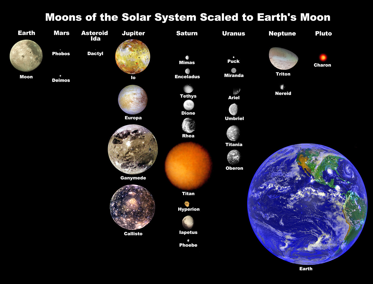 terraformed solar system with labels - photo #20