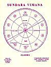 7. Sundara   Vimana: Floors