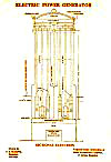 10.   Electric Power Generator: Sectional Elevation